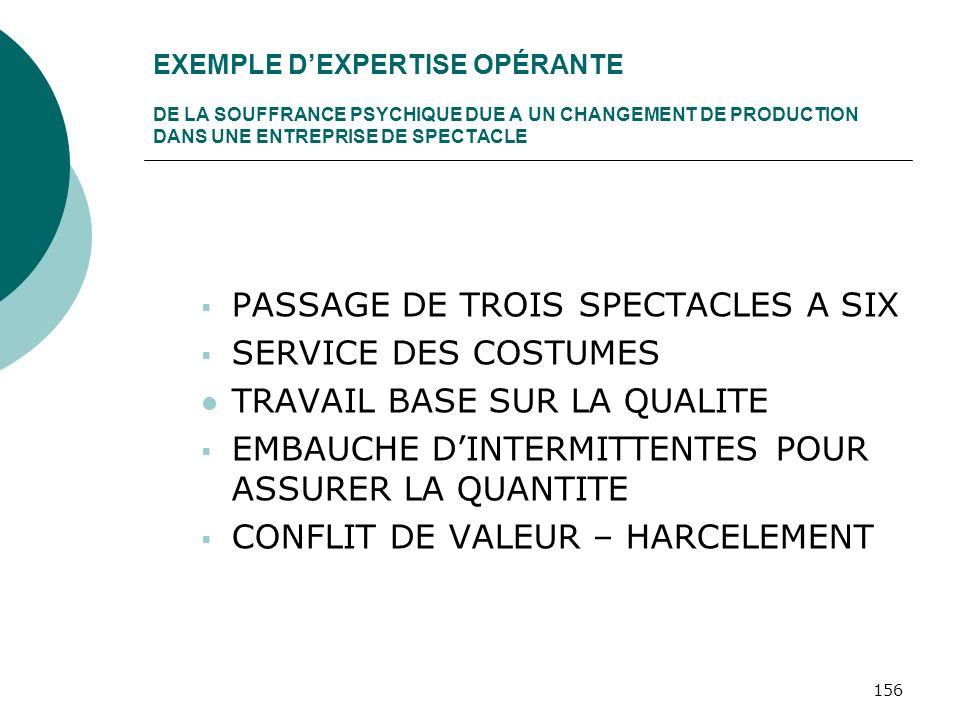 PASSAGE DE TROIS SPECTACLES A SIX SERVICE DES COSTUMES