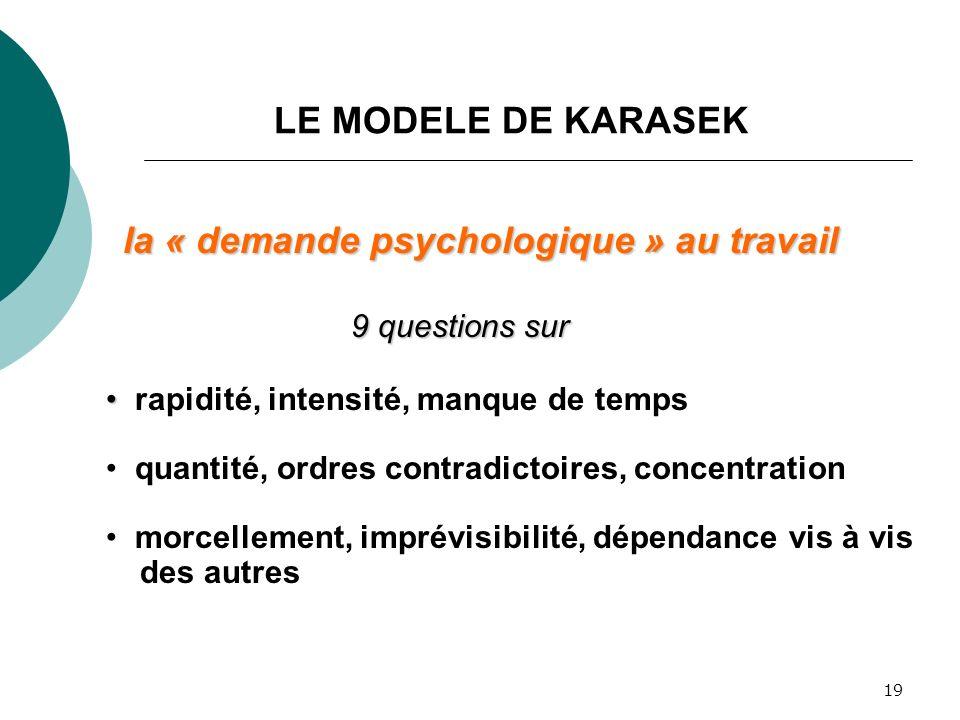 la « demande psychologique » au travail