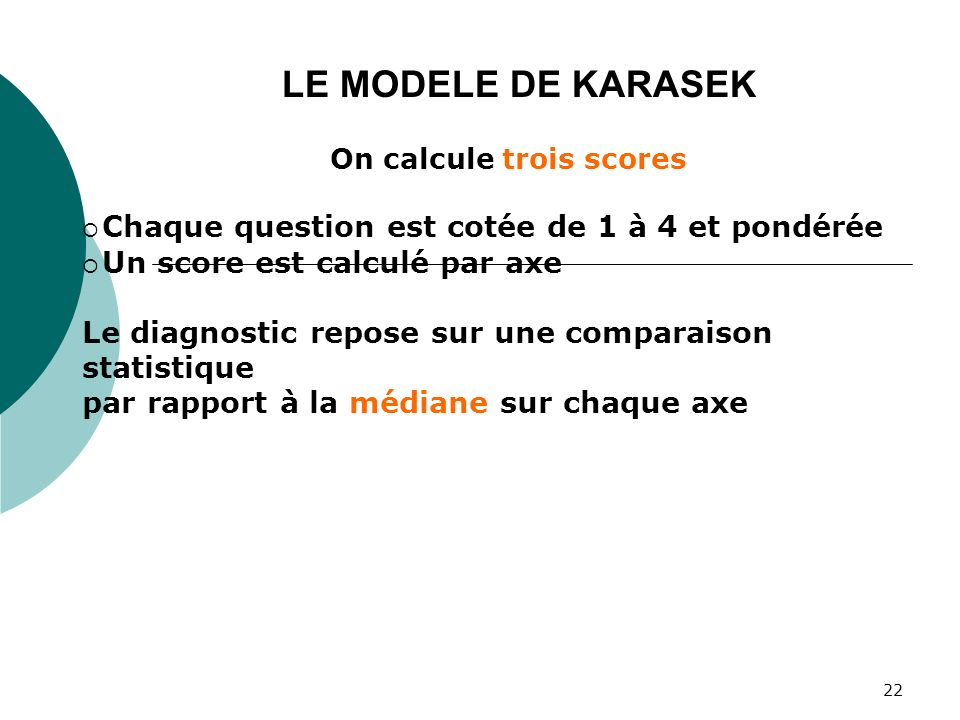 LE MODELE DE KARASEK Chaque question est cotée de 1 à 4 et pondérée