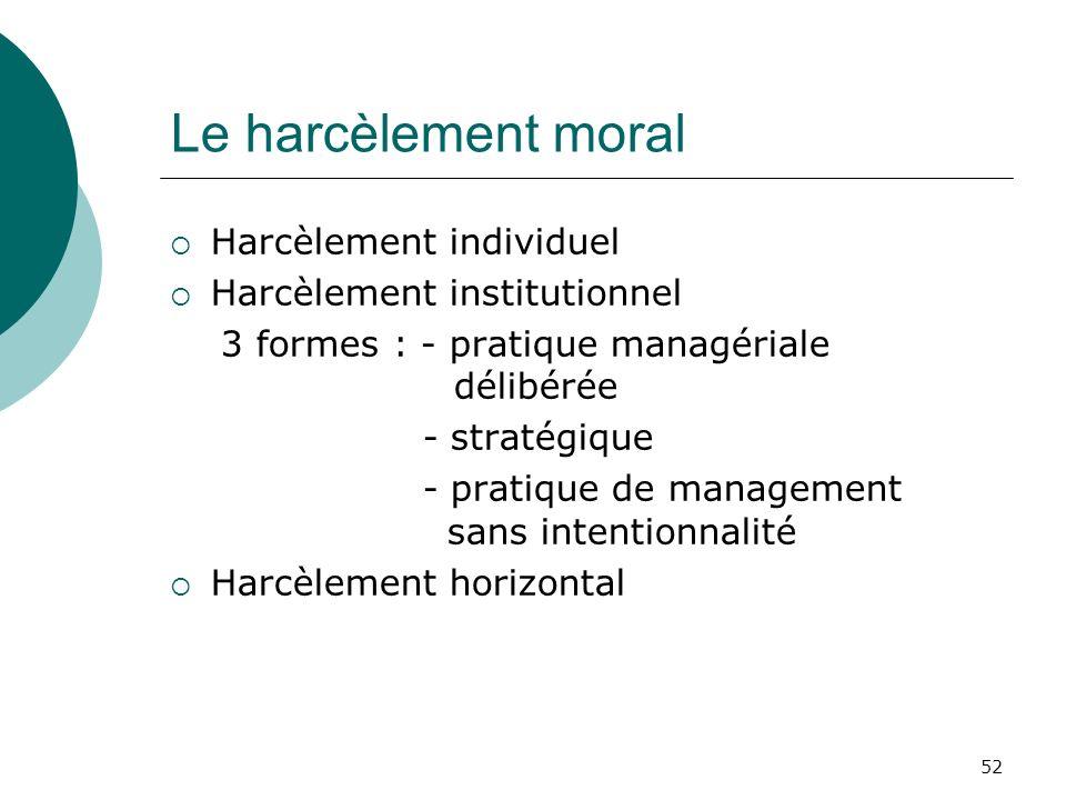 Le harcèlement moral Harcèlement individuel Harcèlement institutionnel