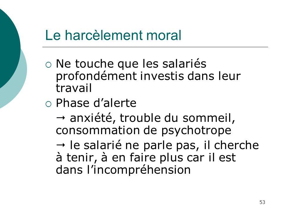 Le harcèlement moralNe touche que les salariés profondément investis dans leur travail. Phase d'alerte.