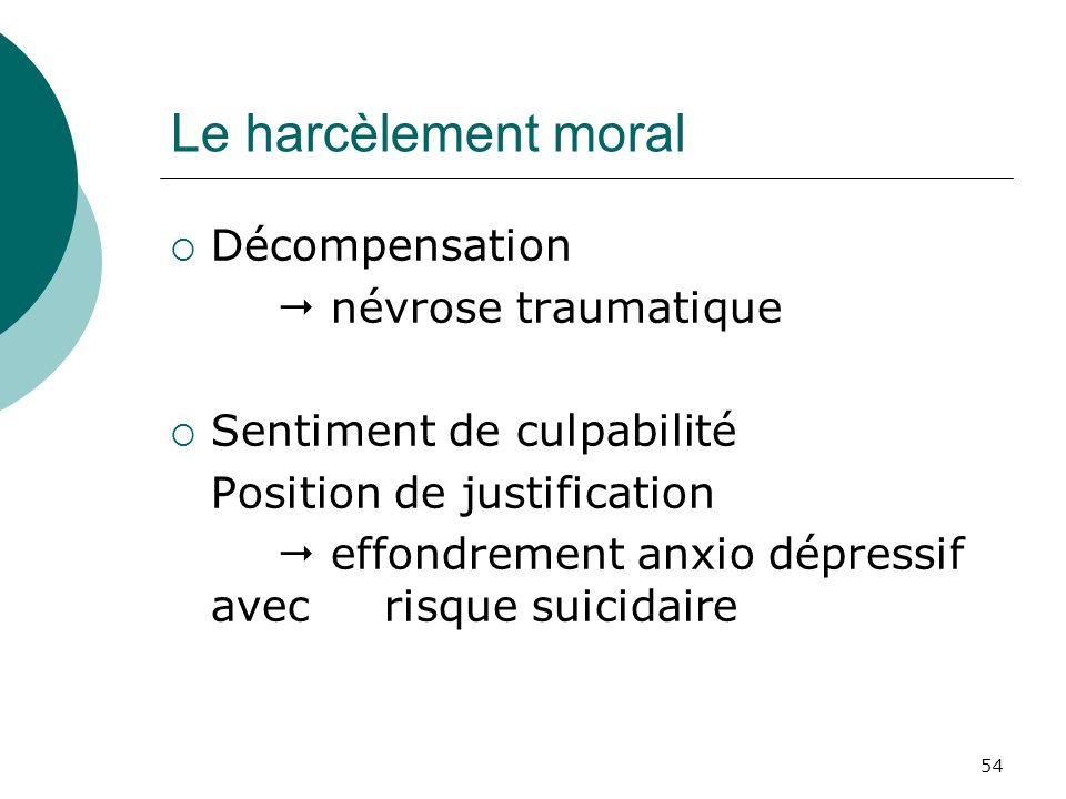 Le harcèlement moral Décompensation  névrose traumatique