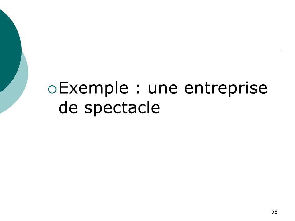 Exemple : une entreprise de spectacle