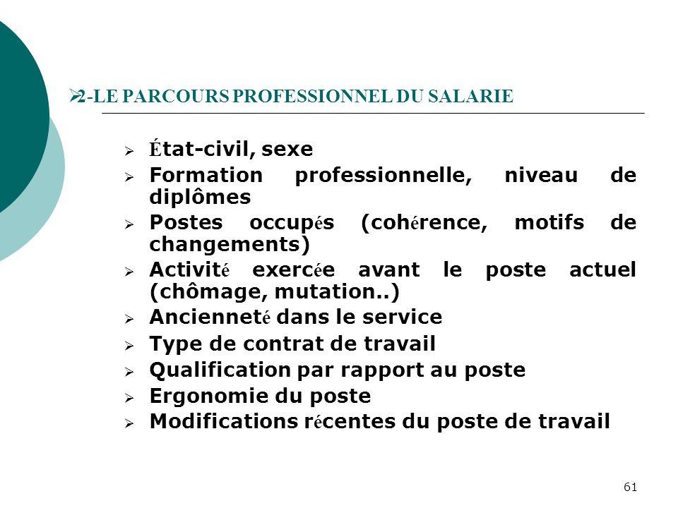 2-LE PARCOURS PROFESSIONNEL DU SALARIE