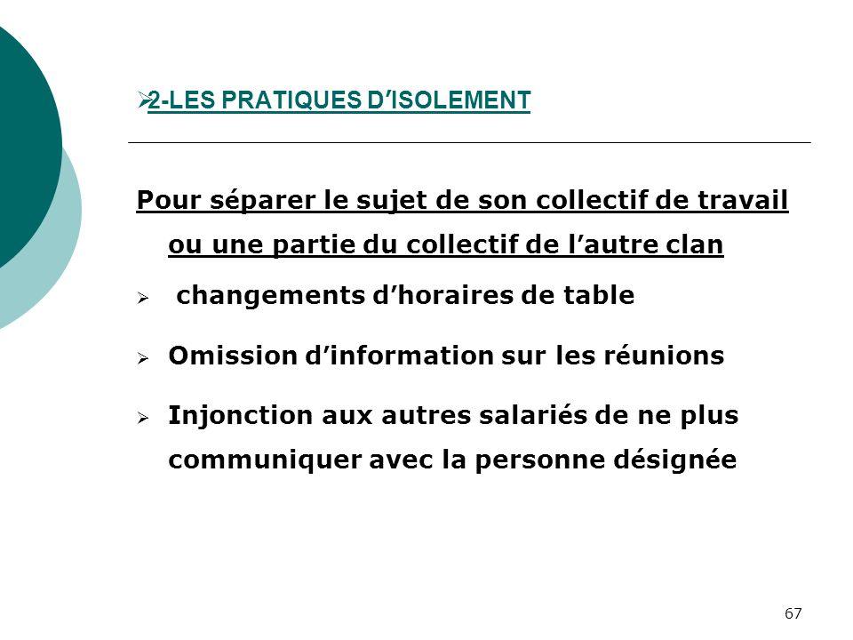 2-LES PRATIQUES D'ISOLEMENT