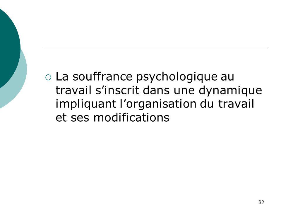 La souffrance psychologique au travail s'inscrit dans une dynamique impliquant l'organisation du travail et ses modifications