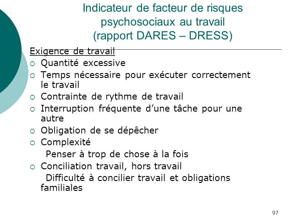 Indicateur de facteur de risques psychosociaux au travail (rapport DARES – DRESS)