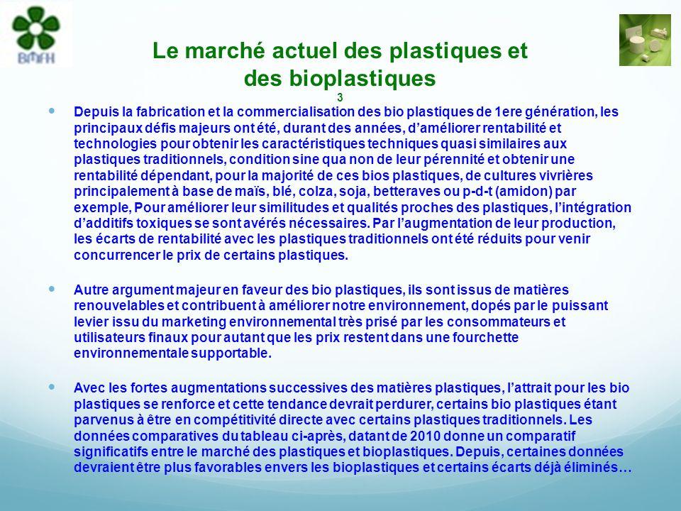 Le marché actuel des plastiques et des bioplastiques 3