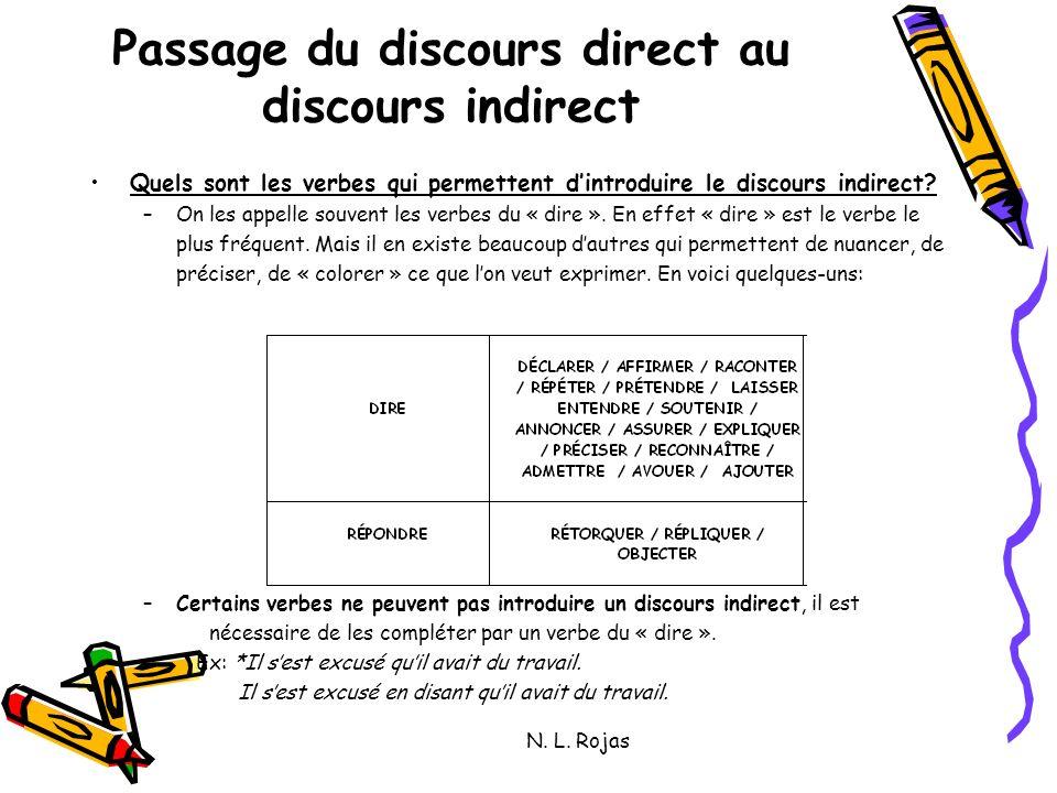 Passage du discours direct au discours indirect