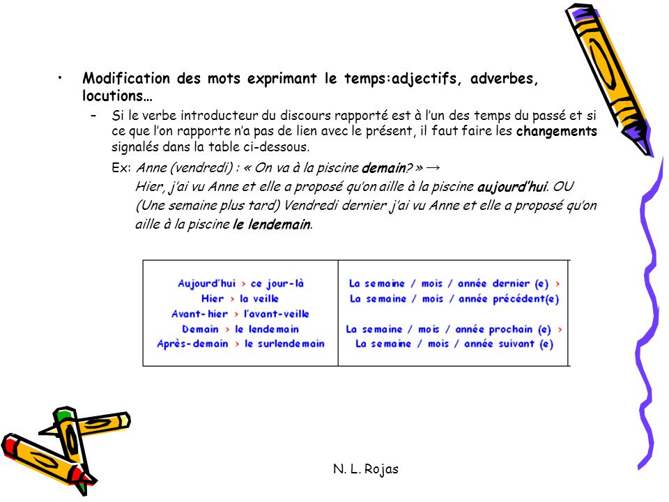 Modification des mots exprimant le temps:adjectifs, adverbes, locutions…