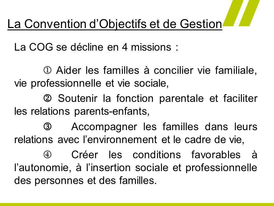 La Convention d'Objectifs et de Gestion