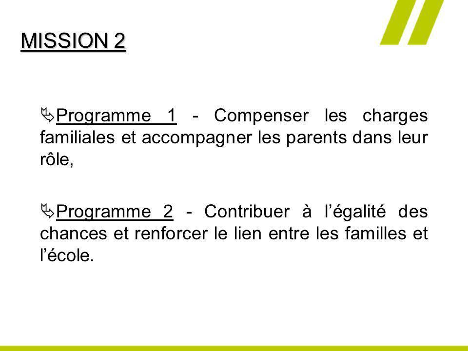 MISSION 2 Programme 1 - Compenser les charges familiales et accompagner les parents dans leur rôle,