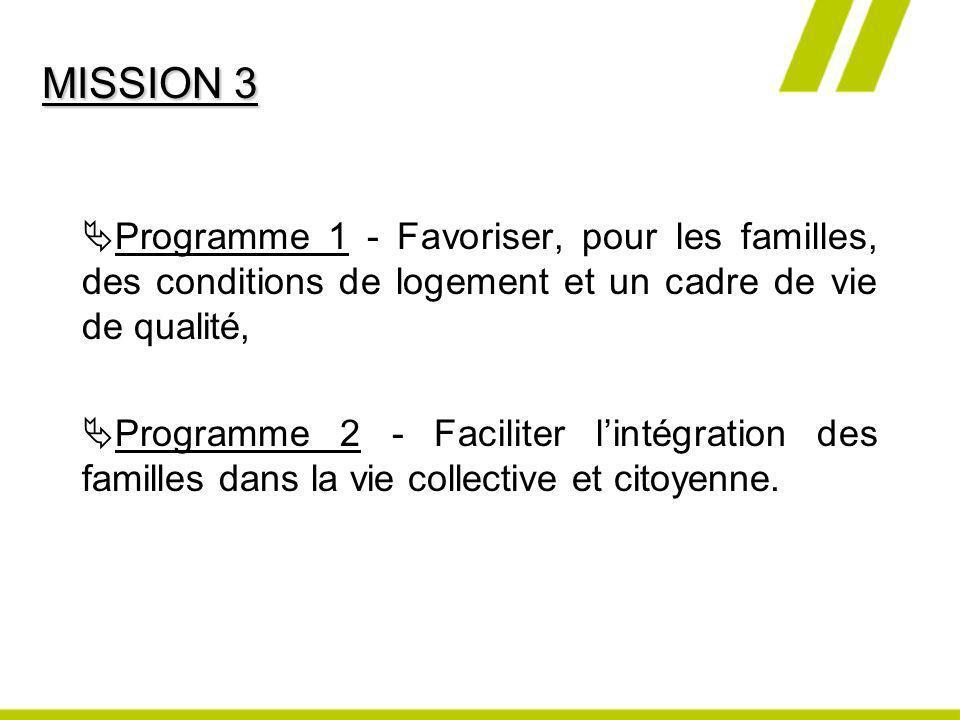 MISSION 3 Programme 1 - Favoriser, pour les familles, des conditions de logement et un cadre de vie de qualité,