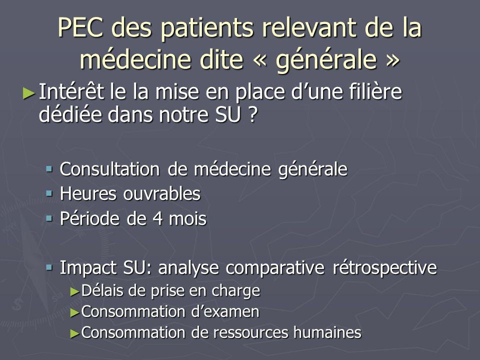 PEC des patients relevant de la médecine dite « générale »
