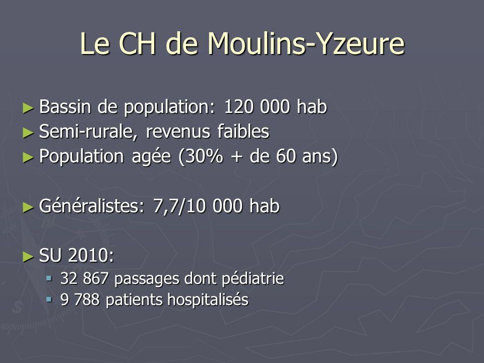 Le CH de Moulins-Yzeure