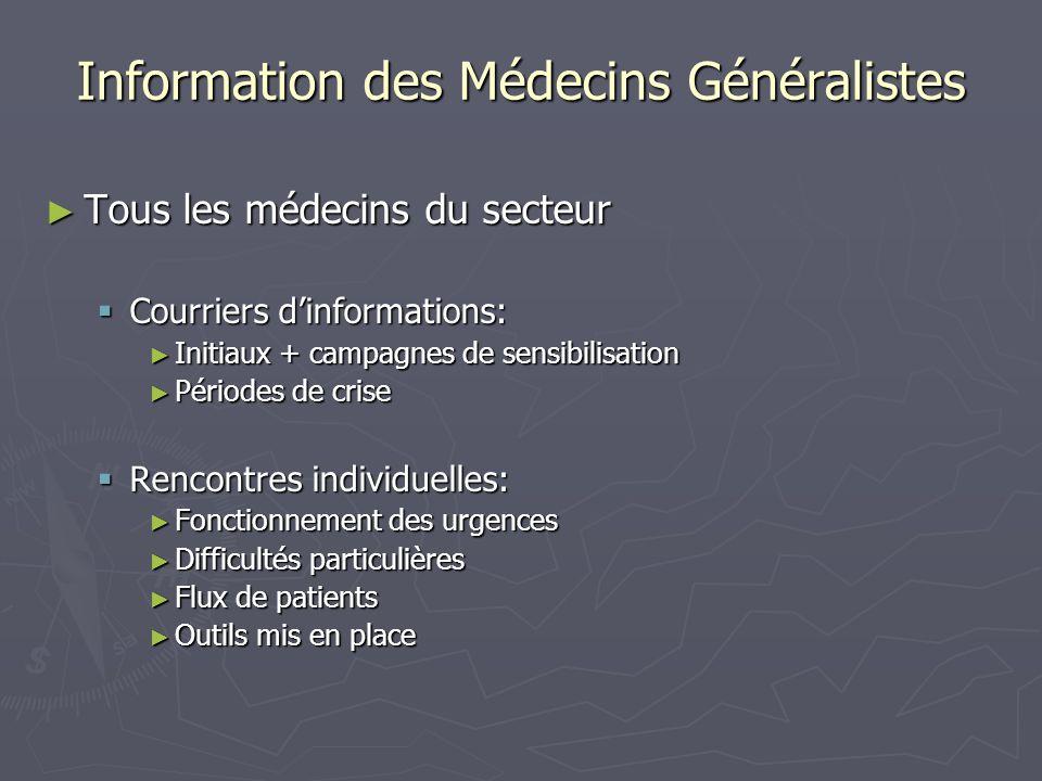 Information des Médecins Généralistes