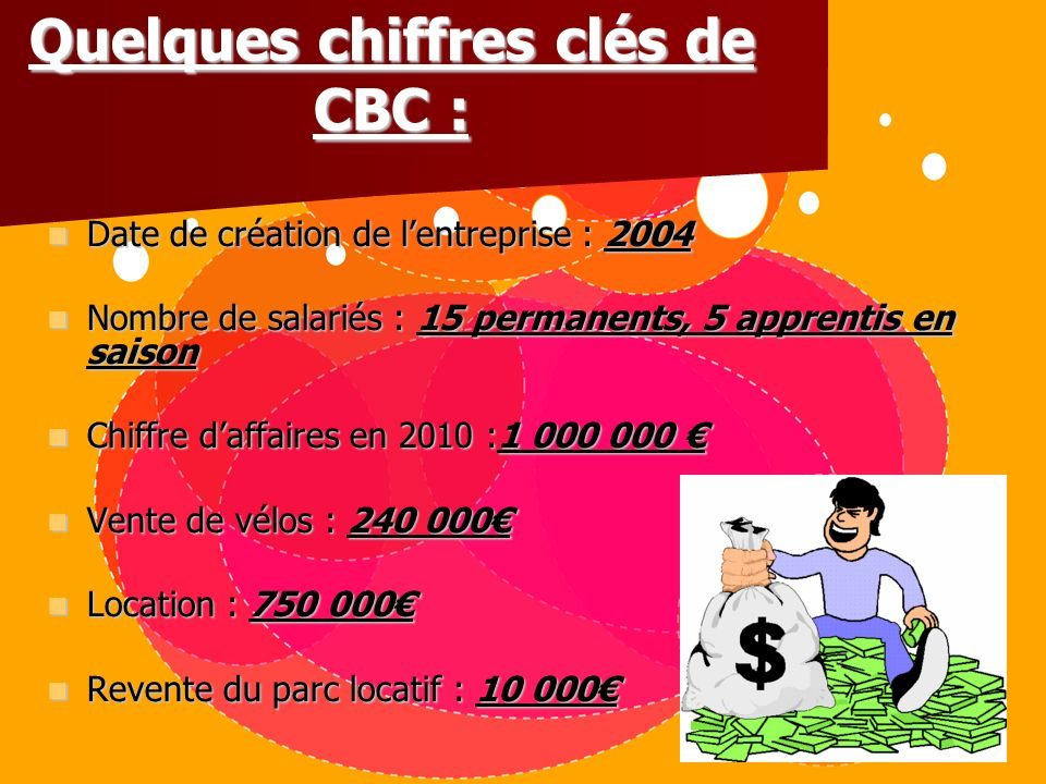 Quelques chiffres clés de CBC :