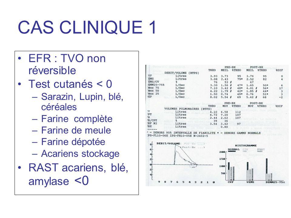 CAS CLINIQUE 1 EFR : TVO non réversible Test cutanés < 0
