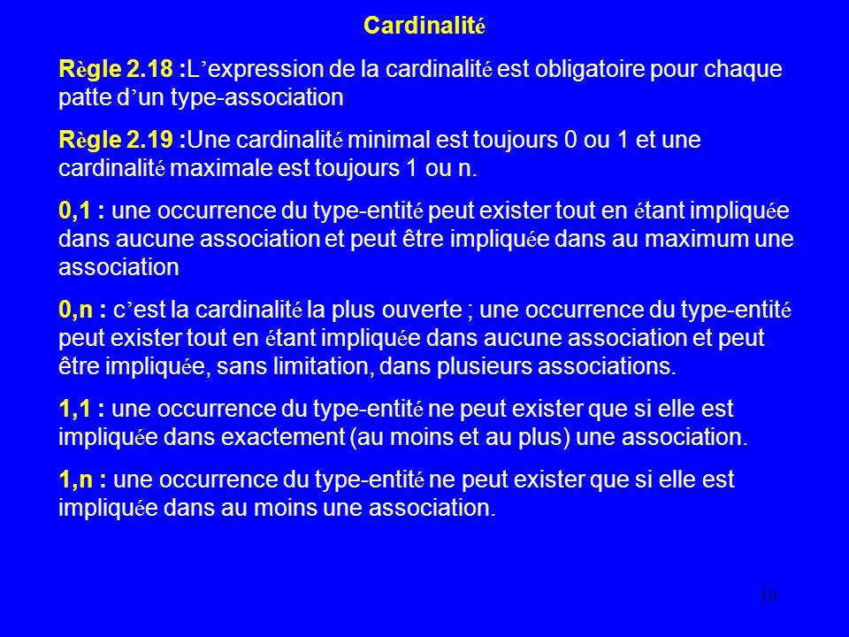 Cardinalité Règle 2.18 :L'expression de la cardinalité est obligatoire pour chaque patte d'un type-association.