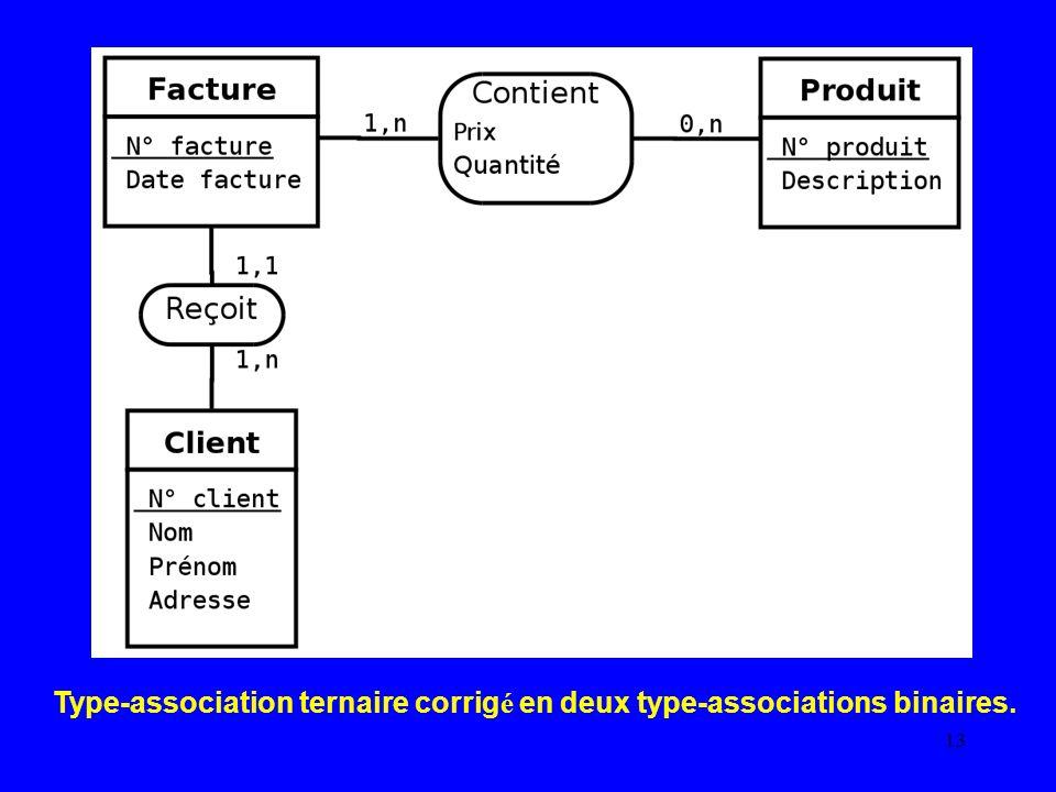 Type-association ternaire corrigé en deux type-associations binaires.
