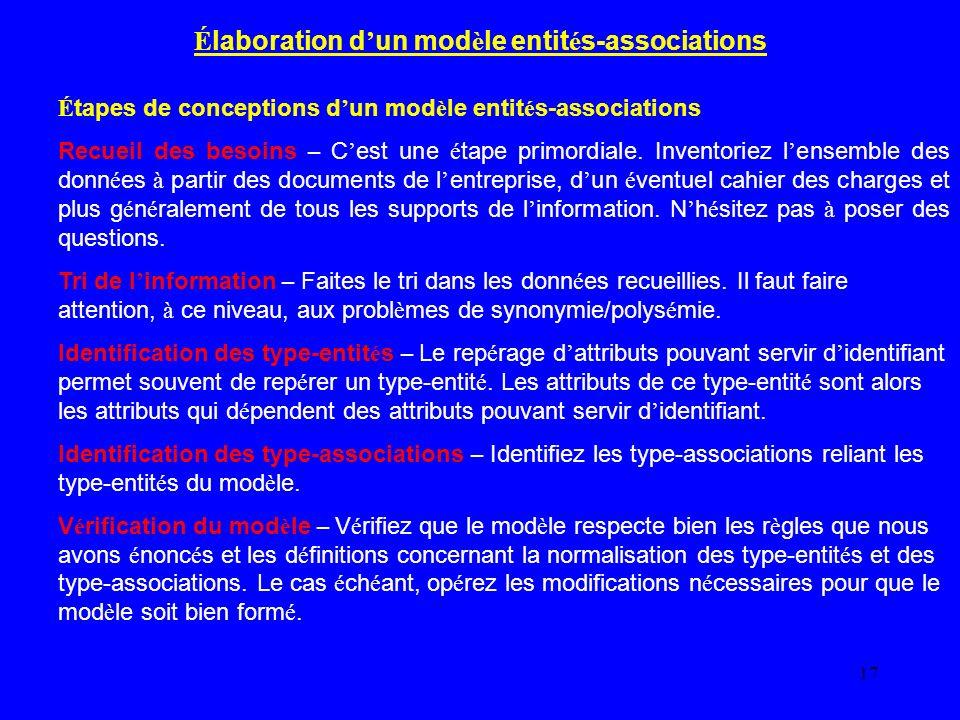 Élaboration d'un modèle entités-associations