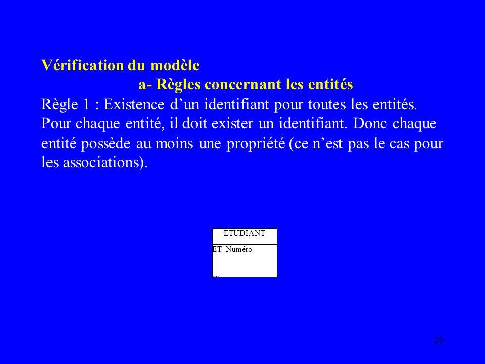 Vérification du modèle a- Règles concernant les entités