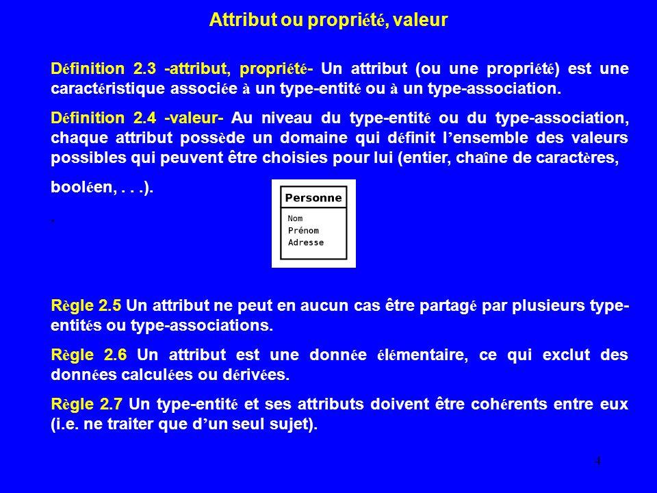 Attribut ou propriété, valeur