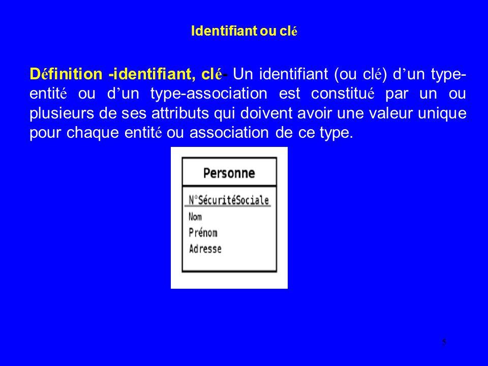 Identifiant ou clé