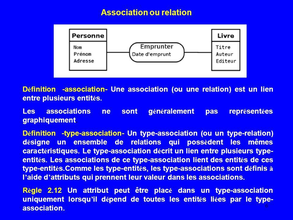 Association ou relation