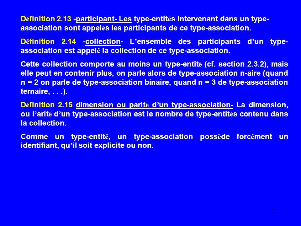 Définition 2.13 -participant- Les type-entités intervenant dans un type-association sont appelés les participants de ce type-association.