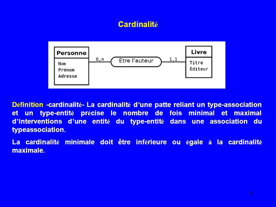 Cardinalité