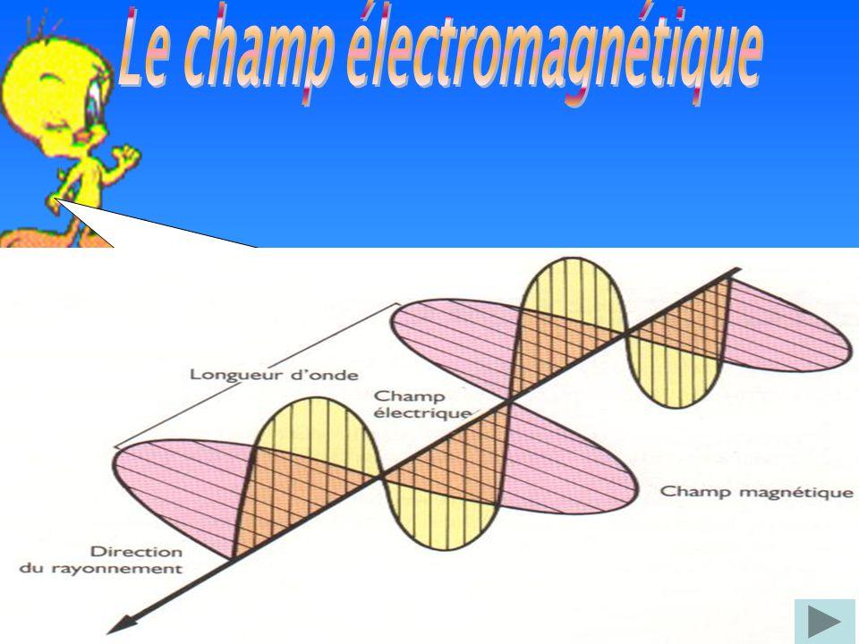 Le champ électromagnétique