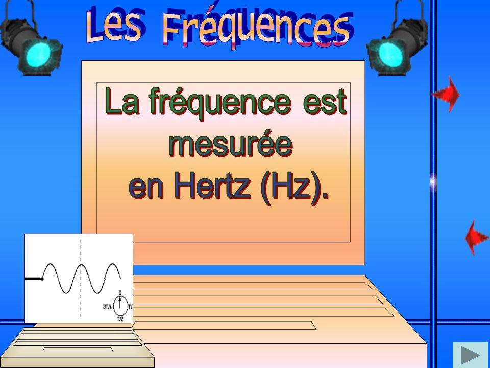 Les Fréquences La fréquence est mesurée en Hertz (Hz).