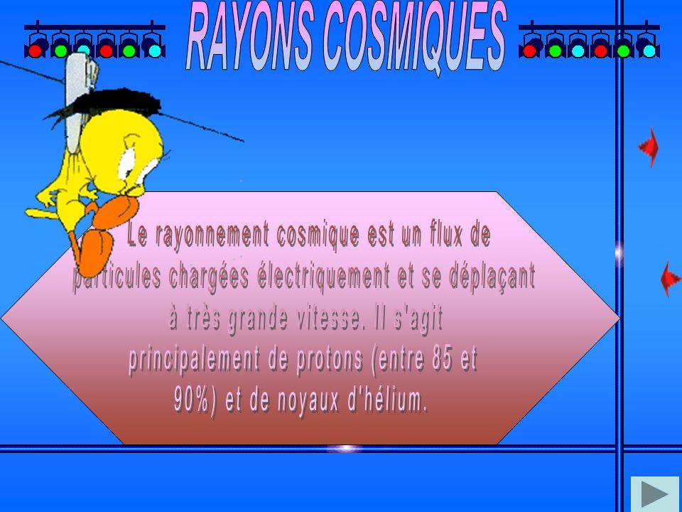RAYONS COSMIQUES Le rayonnement cosmique est un flux de