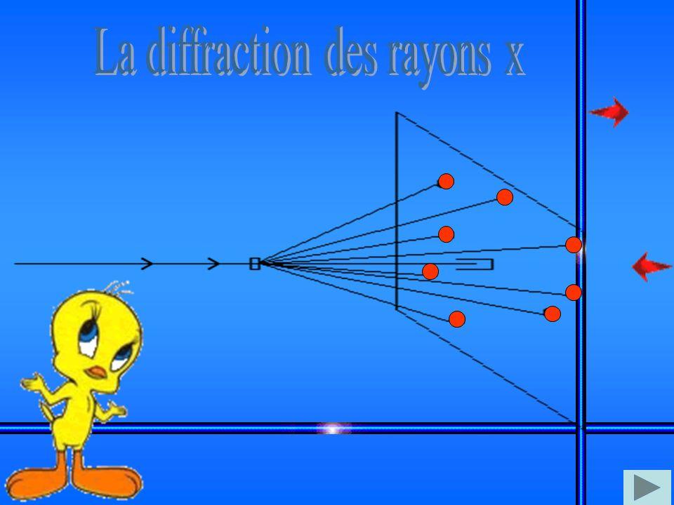 La diffraction des rayons x