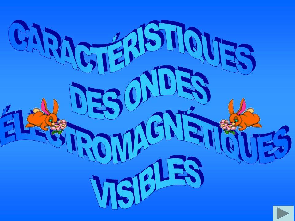 CARACTÉRISTIQUES DES ONDES ÉLECTROMAGNÉTIQUES VISIBLES