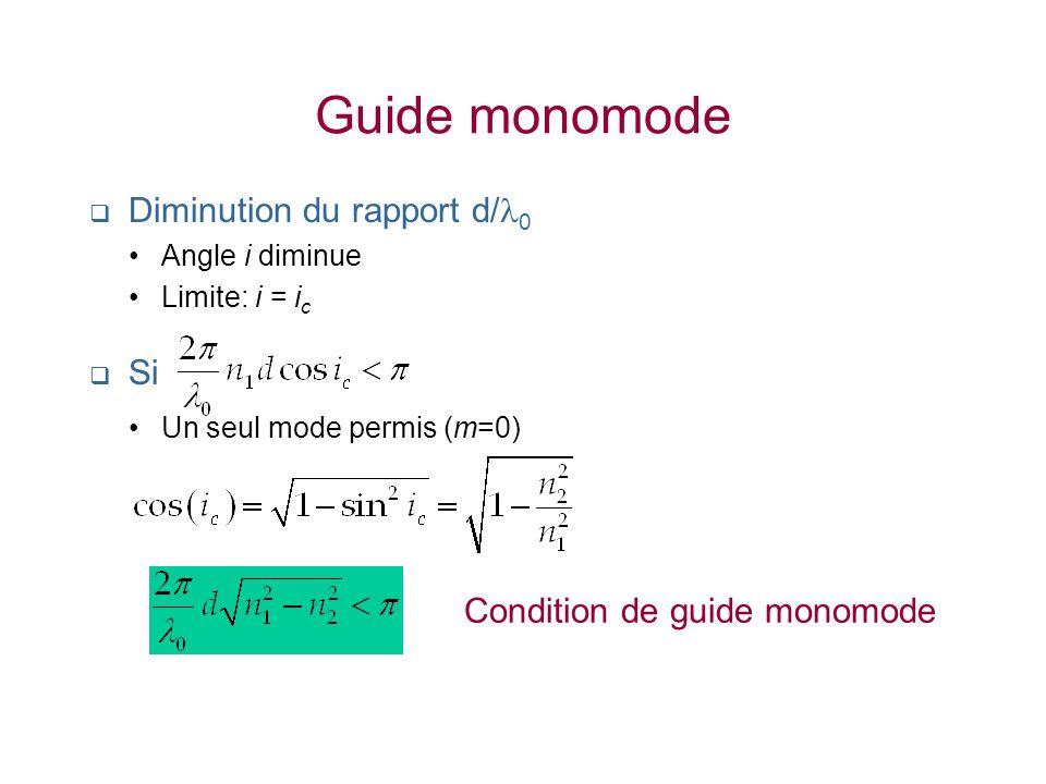 Guide monomode Diminution du rapport d/l0 Si