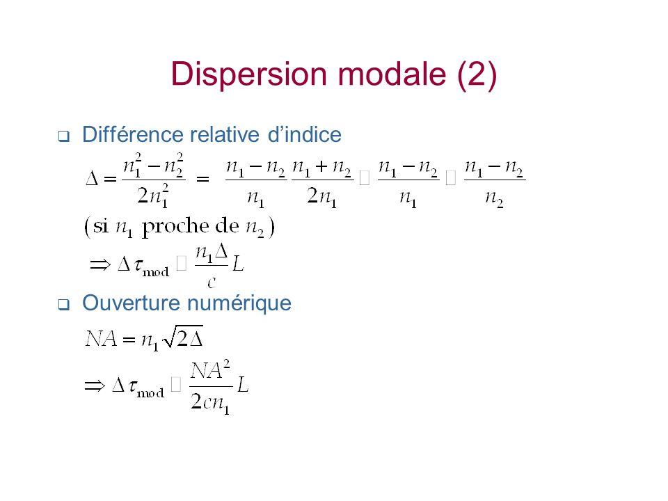 Dispersion modale (2) Différence relative d'indice Ouverture numérique