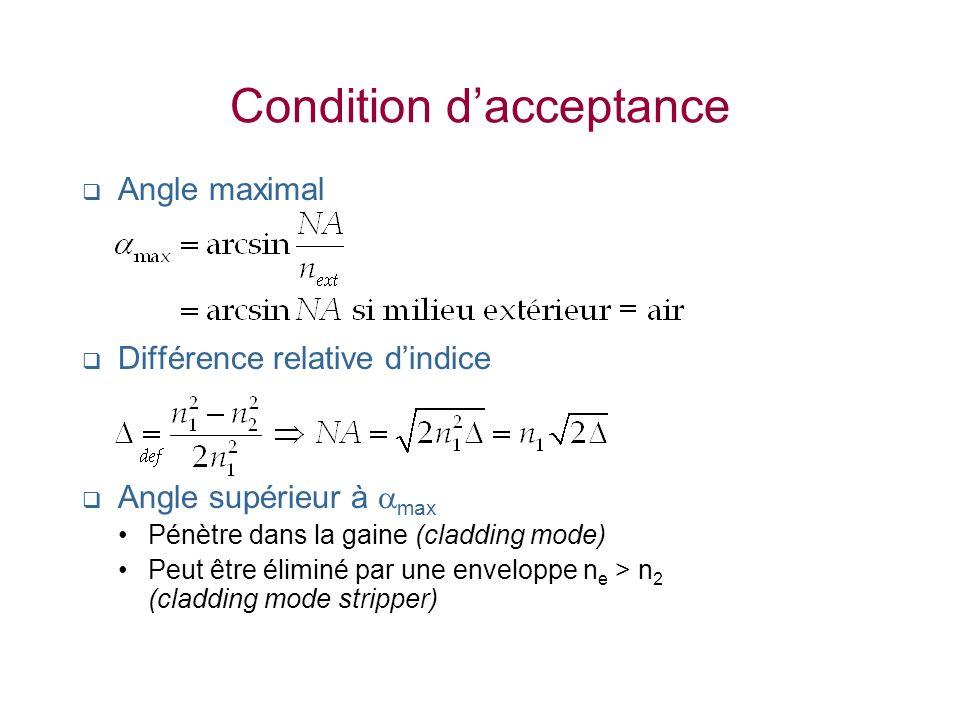 Condition d'acceptance