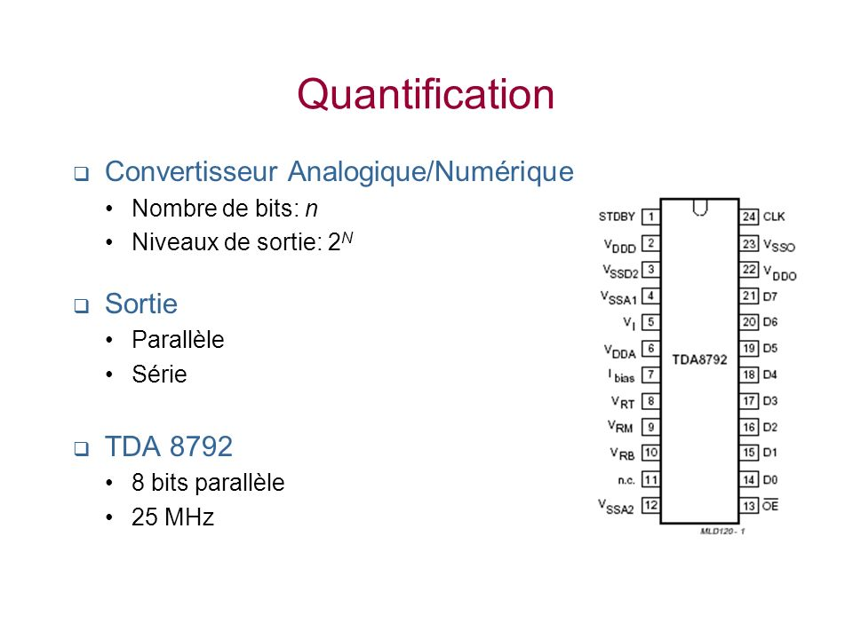 Quantification Convertisseur Analogique/Numérique Sortie TDA 8792