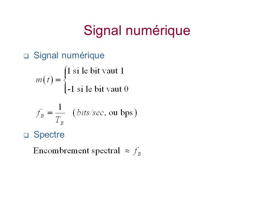 Signal numérique Signal numérique Spectre