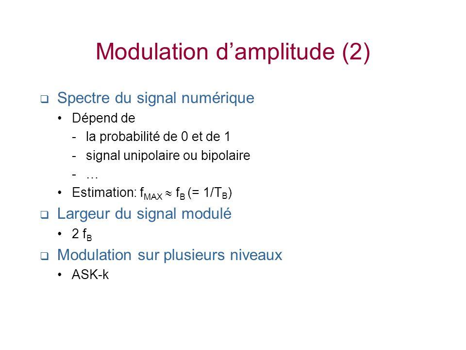 Modulation d'amplitude (2)