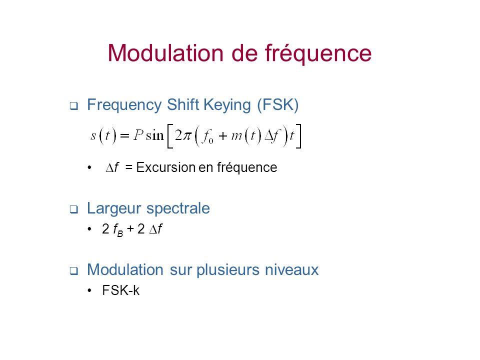 Modulation de fréquence