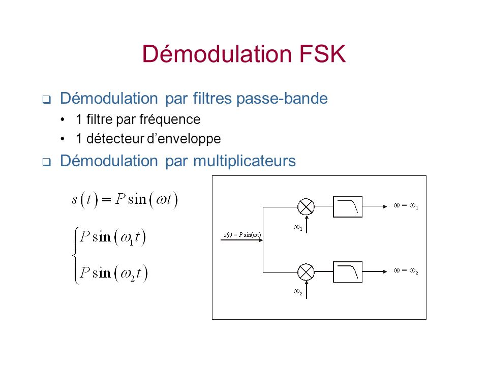 Démodulation FSK Démodulation par filtres passe-bande