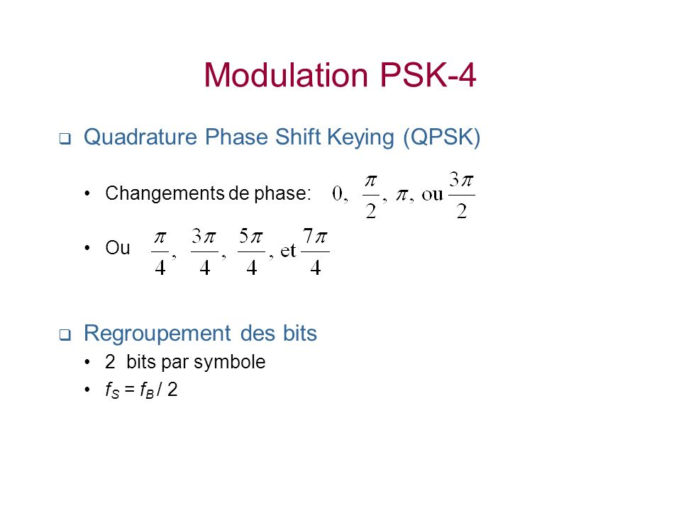 Modulation PSK-4 Quadrature Phase Shift Keying (QPSK)