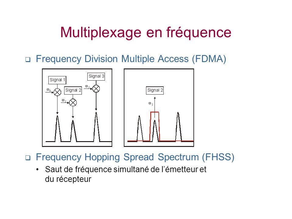 Multiplexage en fréquence