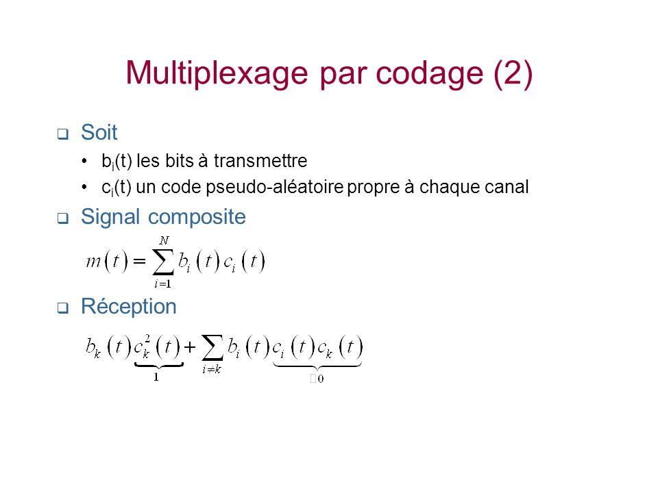 Multiplexage par codage (2)