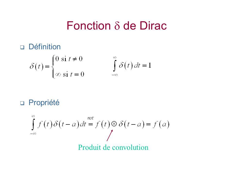 Fonction d de Dirac Définition Propriété Produit de convolution