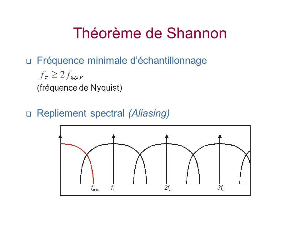 Théorème de Shannon Fréquence minimale d'échantillonnage