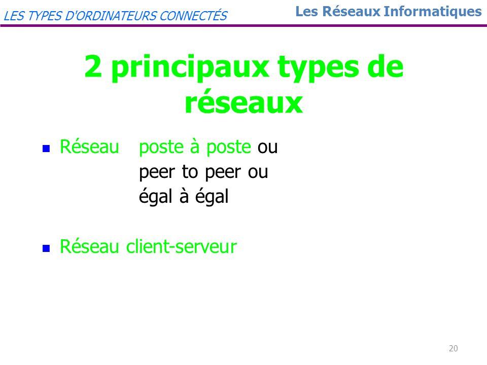 2 principaux types de réseaux
